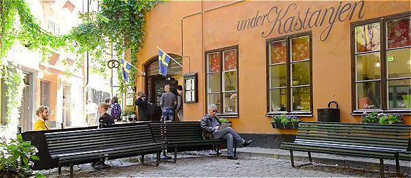 Направления для бизнеса в Швеции